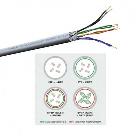 UTP installations råkabel C6 grå